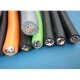 Coating for cable & wire,insulation sleeves
